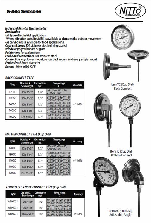 Pizza Please also Linear Gauges also GN 650 likewise Custom Logo Metal Piano Shape Key Chain moreover Digital Voltmeter Schematic. on thermometer gauge